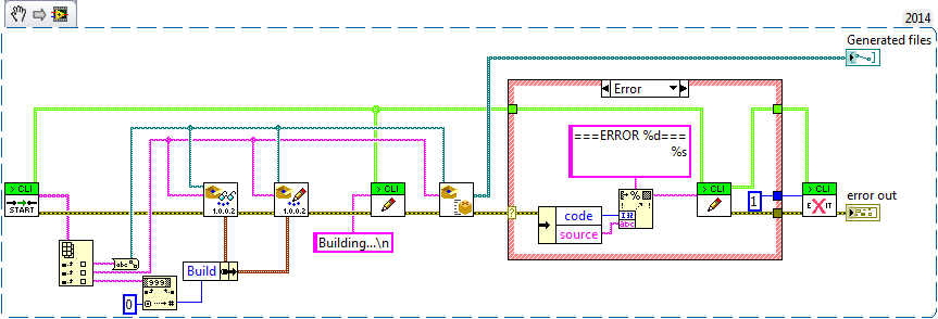 LabVIEW spec build with standard output